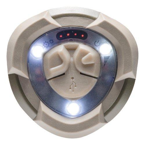 mactronic warlock 420 lm