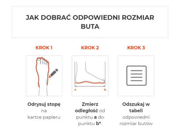 Jak wybrać odpowiedni rozmiar i dopasowanie? | Pomoc Nike